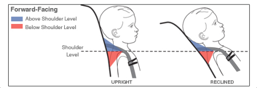 ff-harness-shoulder-adjustment